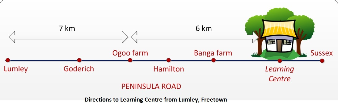 How to get to the Learning Centre
